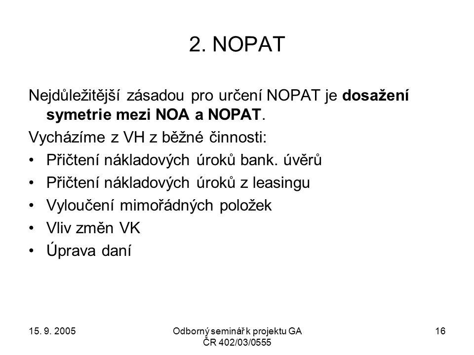 15. 9. 2005Odborný seminář k projektu GA ČR 402/03/0555 16 2.