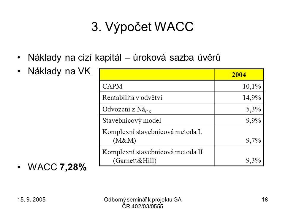 15. 9. 2005Odborný seminář k projektu GA ČR 402/03/0555 18 3.