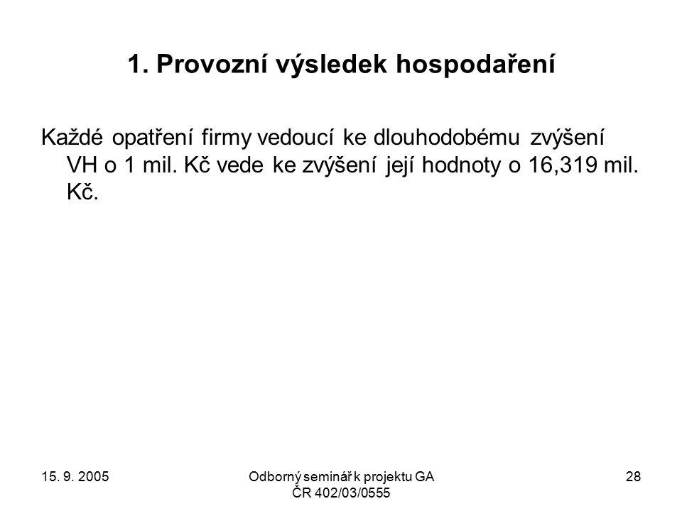 15. 9. 2005Odborný seminář k projektu GA ČR 402/03/0555 28 1.