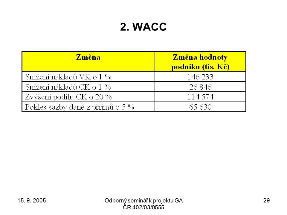 15. 9. 2005Odborný seminář k projektu GA ČR 402/03/0555 29 2. WACC