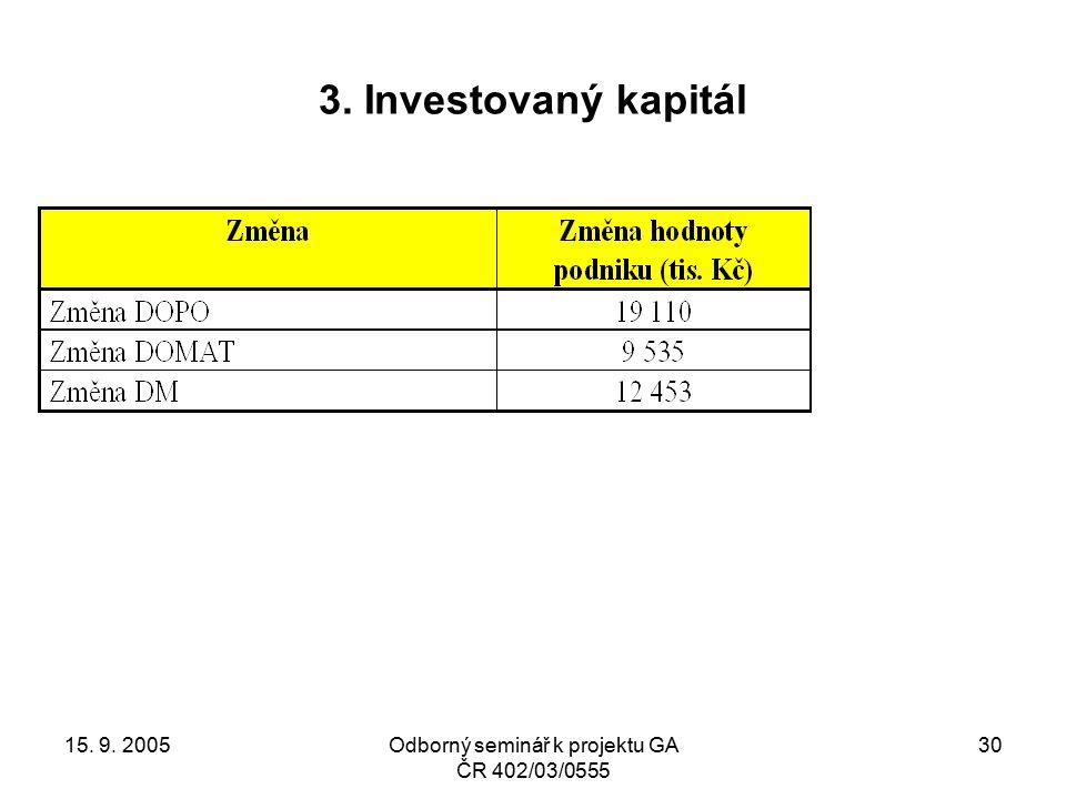 15. 9. 2005Odborný seminář k projektu GA ČR 402/03/0555 30 3. Investovaný kapitál