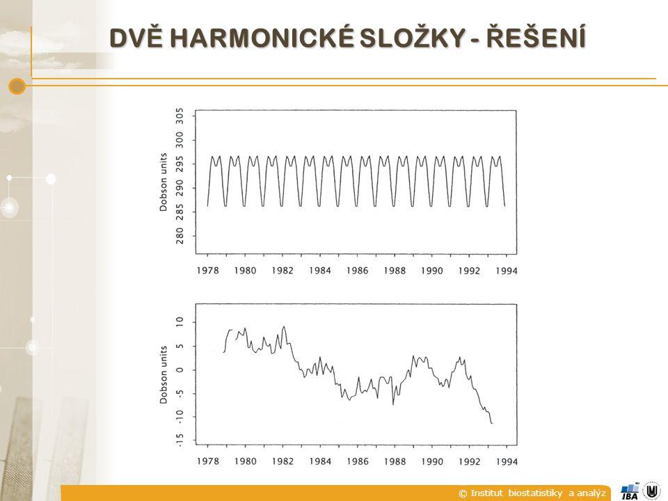 © Institut biostatistiky a analýz DV Ě HARMONICKÉ SLO Ž KY - Ř EŠENÍ
