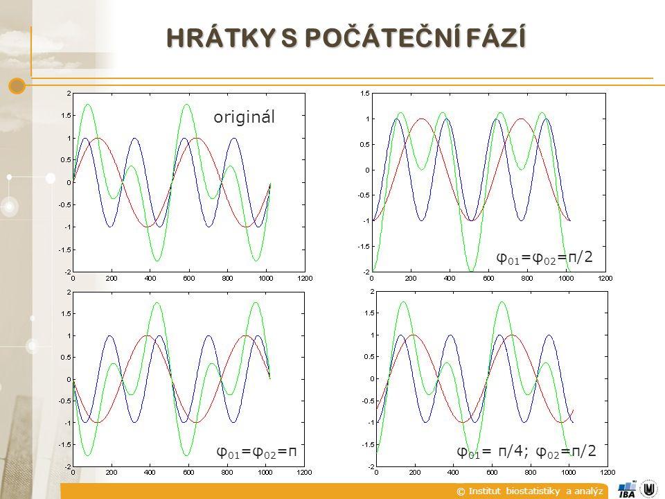 © Institut biostatistiky a analýz HRÁTKY S PO Č ÁTE Č NÍ FÁZÍ originál φ 01 =φ 02 =π/2 φ 01 = π/4; φ 02 =π/2φ 01 =φ 02 =π