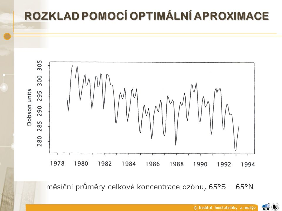 © Institut biostatistiky a analýz ROZKLAD POMOCÍ OPTIMÁLNÍ APROXIMACE měsíční průměry celkové koncentrace ozónu, 65°S – 65°N