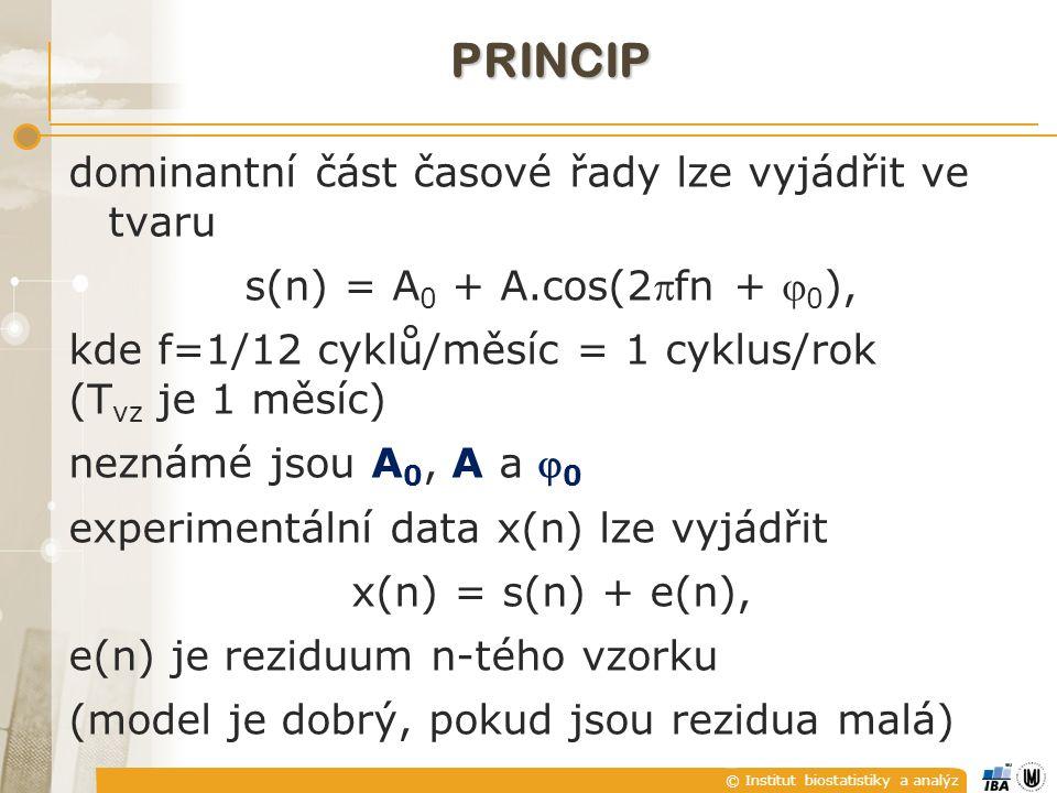 © Institut biostatistiky a analýz PRINCIP dominantní část časové řady lze vyjádřit ve tvaru s(n) = A 0 + A.cos(2fn +  0 ), kde f=1/12 cyklů/měsíc = 1 cyklus/rok (T vz je 1 měsíc) neznámé jsou A 0, A a  0 experimentální data x(n) lze vyjádřit x(n) = s(n) + e(n), e(n) je reziduum n-tého vzorku (model je dobrý, pokud jsou rezidua malá)