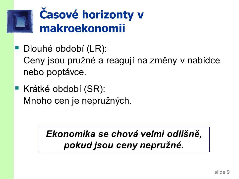 slide 9 Časové horizonty v makroekonomii  Dlouhé období (LR): Ceny jsou pružné a reagují na změny v nabídce nebo poptávce.