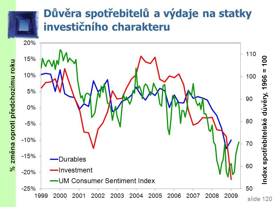 slide 120 Důvěra spotřebitelů a výdaje na statky investičního charakteru