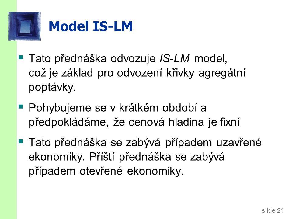 slide 21 Model IS-LM  Tato přednáška odvozuje IS-LM model, což je základ pro odvození křivky agregátní poptávky.