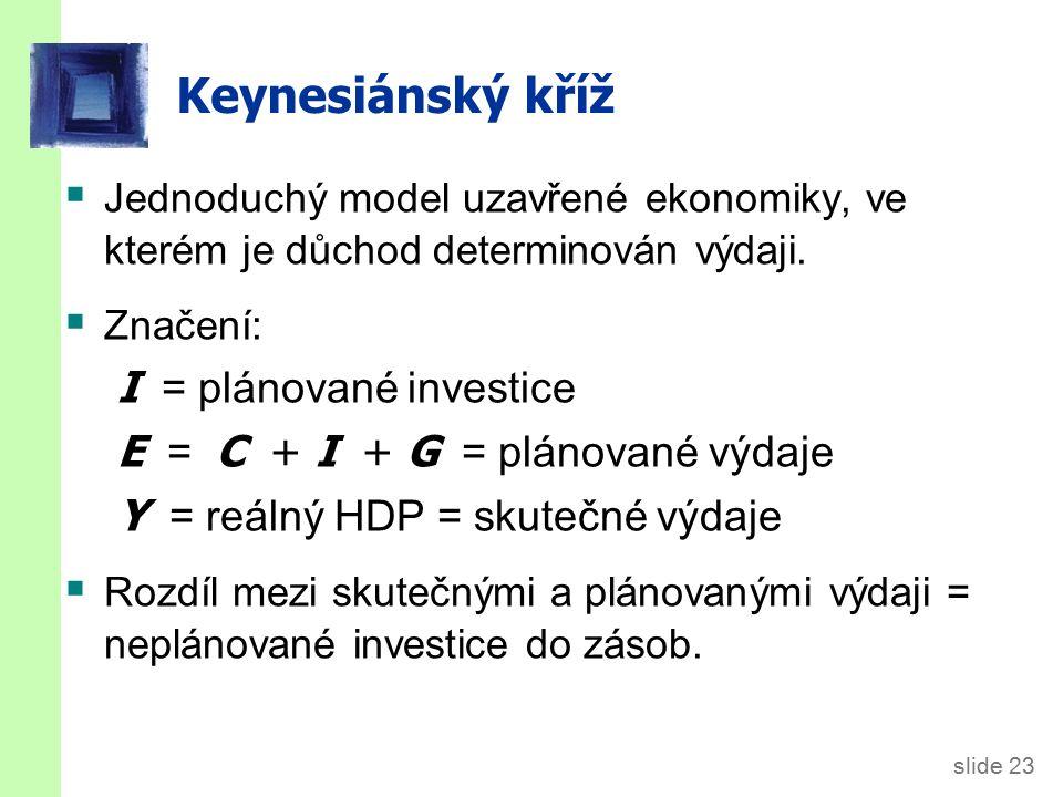 slide 23 Keynesiánský kříž  Jednoduchý model uzavřené ekonomiky, ve kterém je důchod determinován výdaji.