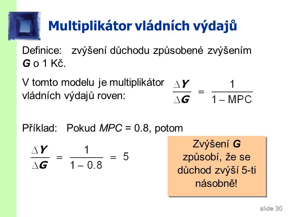 slide 30 Multiplikátor vládních výdajů Příklad: Pokud MPC = 0.8, potom Definice: zvýšení důchodu způsobené zvýšením G o 1 Kč.