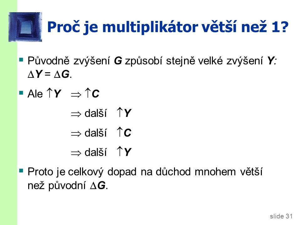 slide 31 Proč je multiplikátor větší než 1.