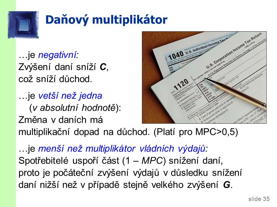 slide 35 Daňový multiplikátor …je negativní: Zvýšení daní sníží C, což sníží důchod.