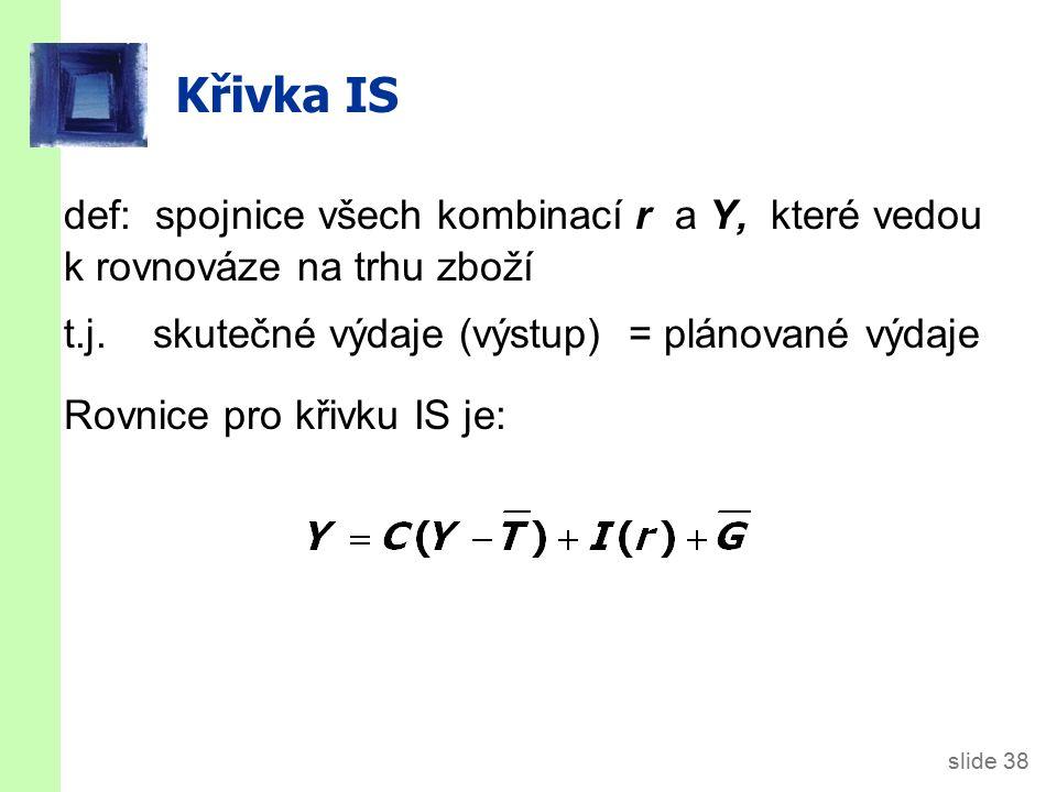 slide 38 Křivka IS def: spojnice všech kombinací r a Y, které vedou k rovnováze na trhu zboží t.j.