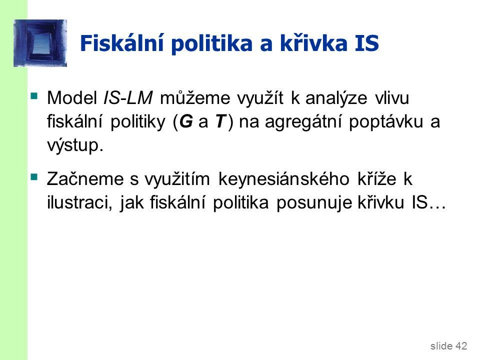slide 42 Fiskální politika a křivka IS  Model IS-LM můžeme využít k analýze vlivu fiskální politiky (G a T ) na agregátní poptávku a výstup.