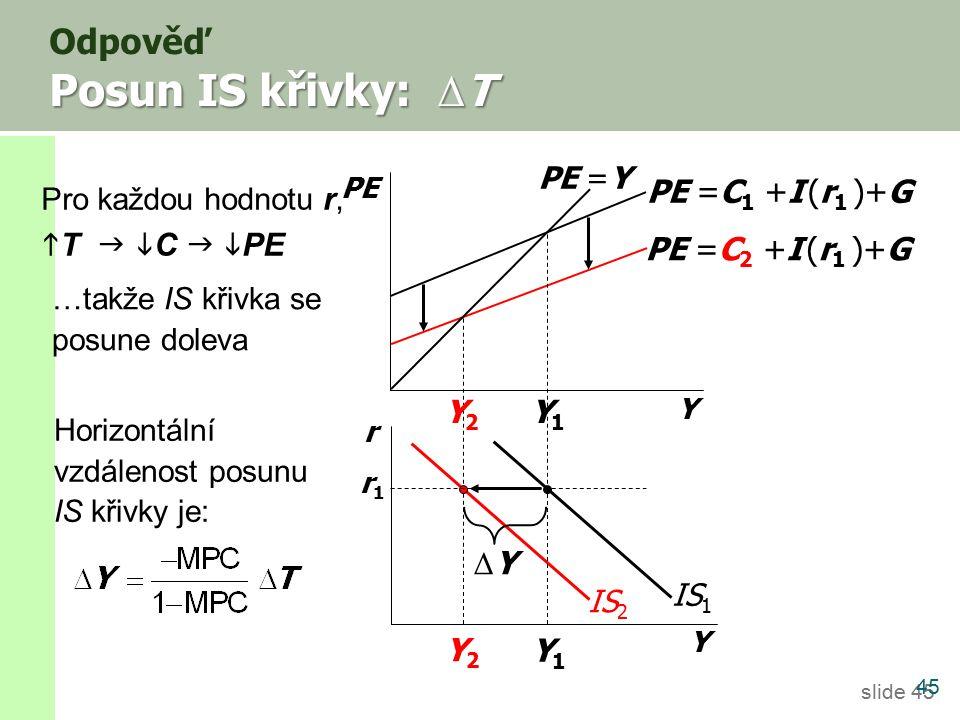 slide 45 Posun IS křivky: Δ T Odpověď Posun IS křivky: Δ T 45 Y2Y2 Y2Y2 Pro každou hodnotu r,  T   C   PE PE =C 2 +I (r 1 )+G IS 2 Horizontální vzdálenost posunu IS křivky je: Y PE r Y PE =Y Y1Y1 Y1Y1 PE =C 1 +I (r 1 )+G r1r1 IS 1 …takže IS křivka se posune doleva ΔYΔY
