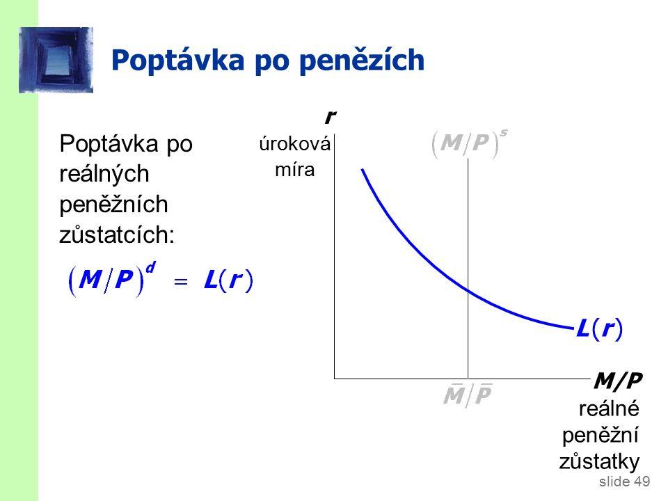 slide 49 Poptávka po penězích Poptávka po reálných peněžních zůstatcích: M/P reálné peněžní zůstatky r úroková míra L (r )L (r )