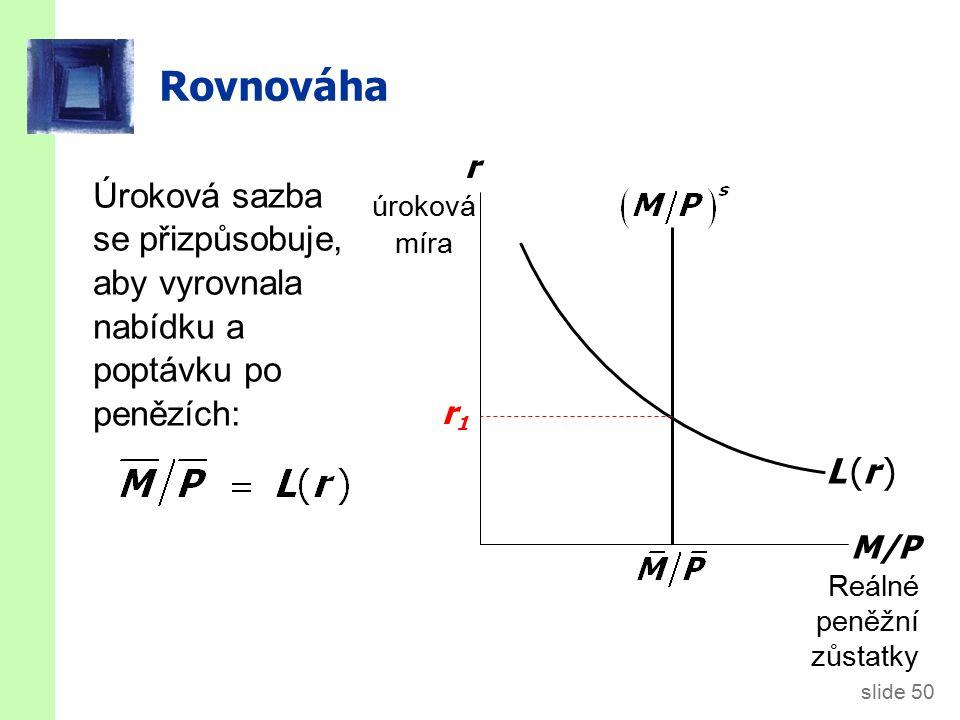 slide 50 Rovnováha Úroková sazba se přizpůsobuje, aby vyrovnala nabídku a poptávku po penězích: M/P Reálné peněžní zůstatky r úroková míra L (r )L (r ) r1r1