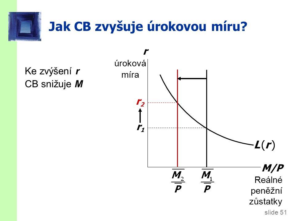 slide 51 Jak CB zvyšuje úrokovou míru.
