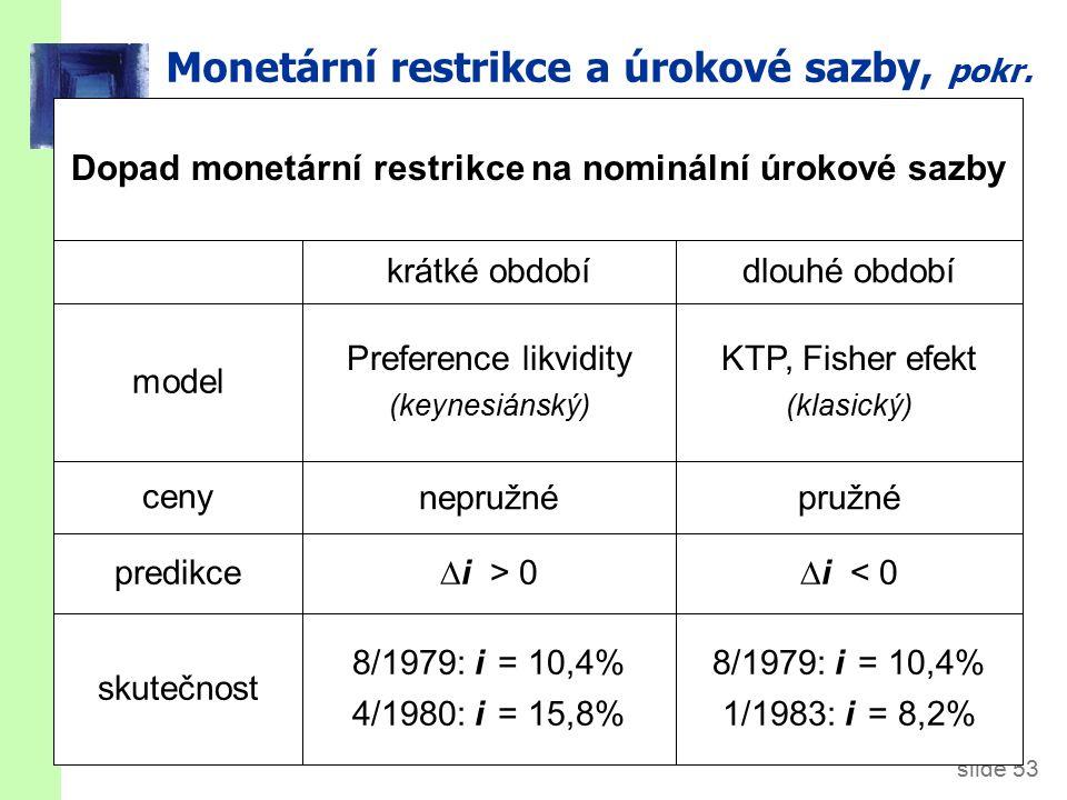 slide 53 Monetární restrikce a úrokové sazby, pokr.