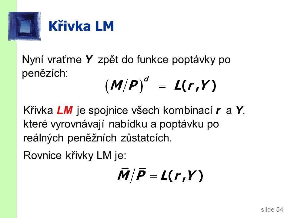 slide 54 Křivka LM Nyní vraťme Y zpět do funkce poptávky po penězích: Křivka LM je spojnice všech kombinací r a Y, které vyrovnávají nabídku a poptávku po reálných peněžních zůstatcích.