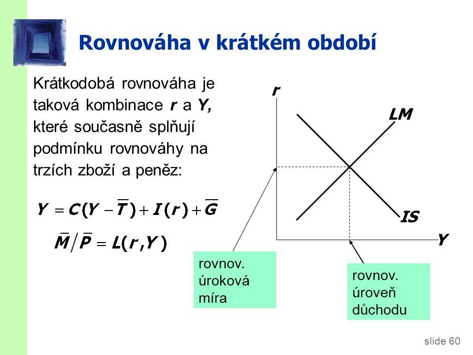 slide 60 Rovnováha v krátkém období Krátkodobá rovnováha je taková kombinace r a Y, které současně splňují podmínku rovnováhy na trzích zboží a peněz: Y r IS LM rovnov.