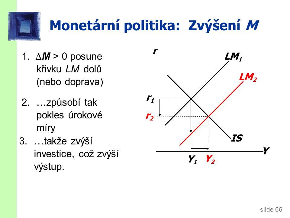 slide 66 2.…způsobí tak pokles úrokové míry IS Monetární politika: Zvýšení M 1.