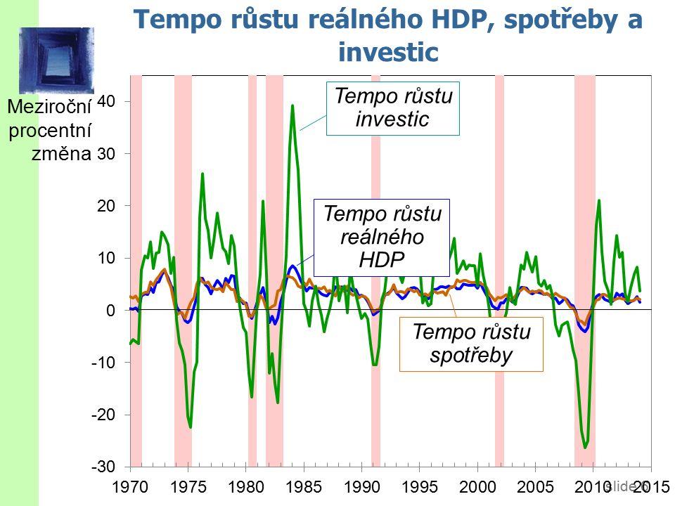 slide 107 Výdajová hypotéza: Šoky IS křivky  Tvrdí, že Velká Deprese byla způsobena především exogenním propadem poptávky po zboží a službách – posun křivky IS doleva.