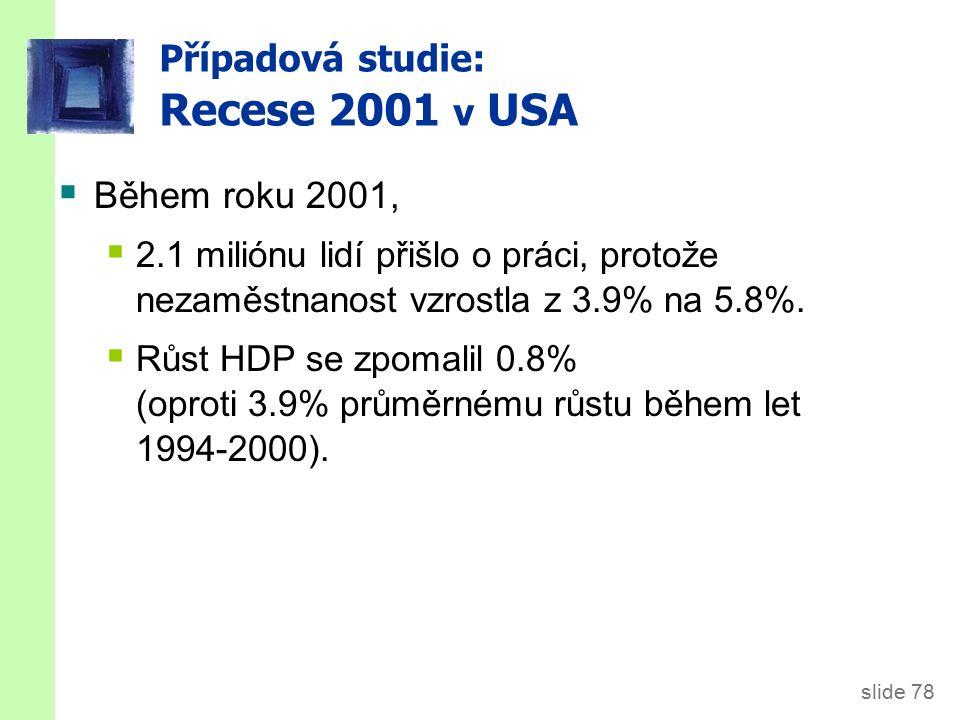 slide 78 Případová studie: Recese 2001 v USA  Během roku 2001,  2.1 miliónu lidí přišlo o práci, protože nezaměstnanost vzrostla z 3.9% na 5.8%.