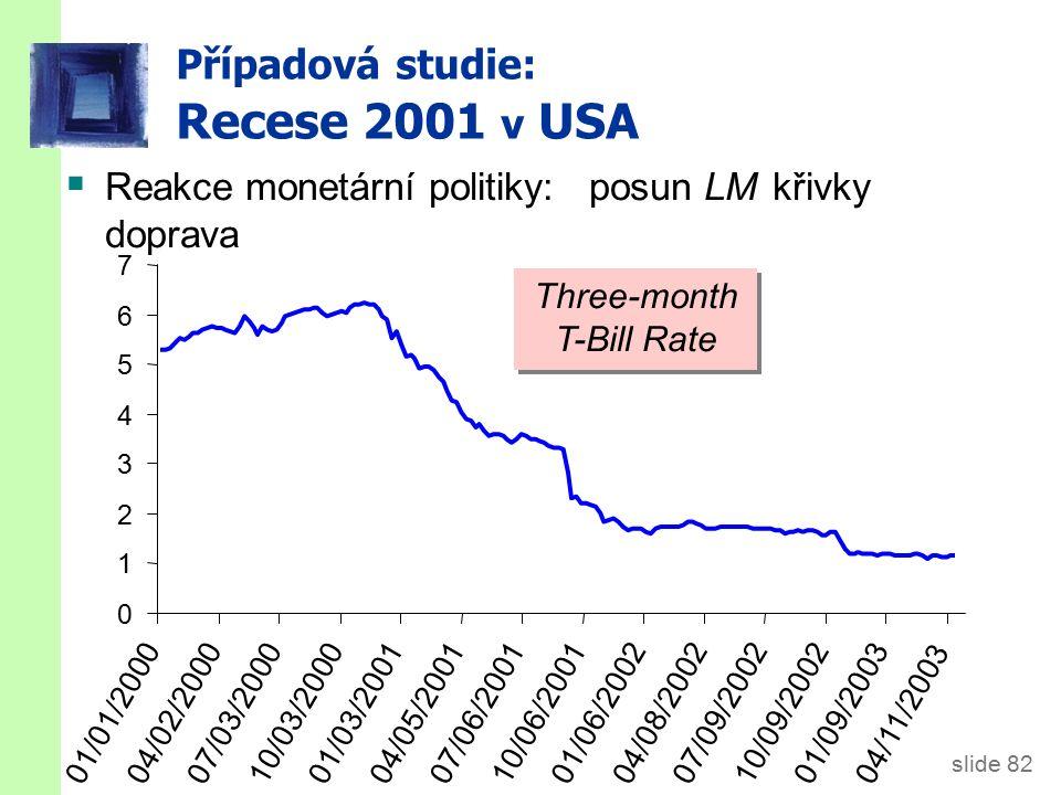 slide 82  Reakce monetární politiky: posun LM křivky doprava Three-month T-Bill Rate 0 1 2 3 4 5 6 7 01/01/200004/02/2000 07/03/200010/03/2000 01/03/200104/05/200107/06/200110/06/200101/06/200204/08/200207/09/2002 10/09/2002 01/09/200304/11/2003 Případová studie: Recese 2001 v USA