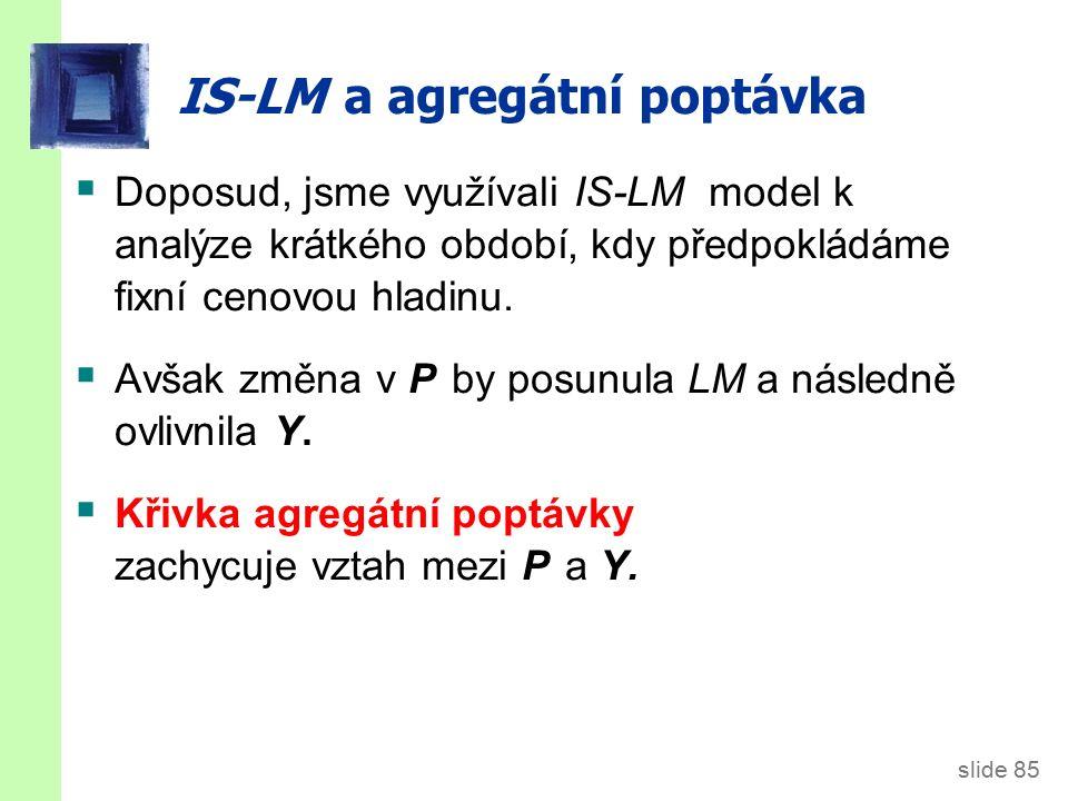 slide 85 IS-LM a agregátní poptávka  Doposud, jsme využívali IS-LM model k analýze krátkého období, kdy předpokládáme fixní cenovou hladinu.