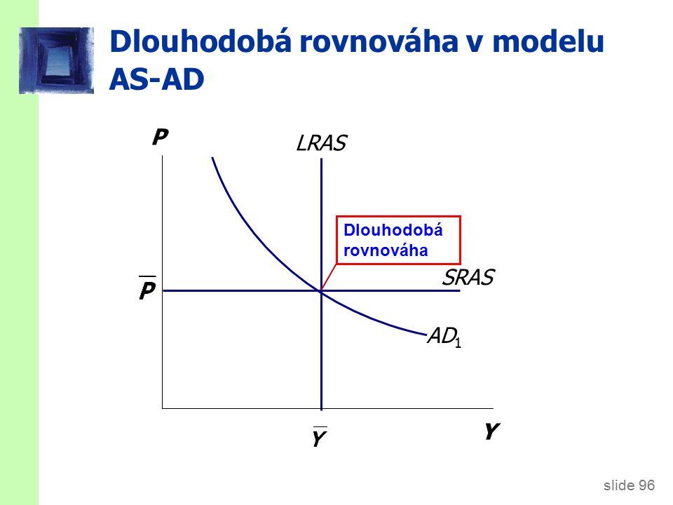 slide 96 SRAS LRAS Dlouhodobá rovnováha v modelu AS-AD Y P AD 1 Dlouhodobá rovnováha