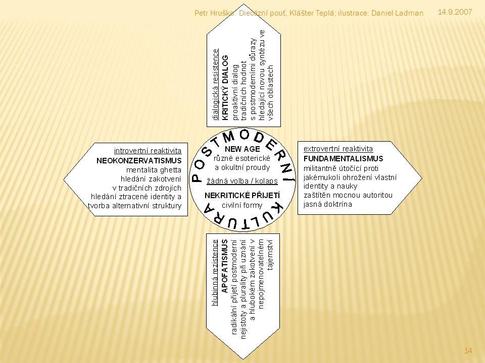 14.9.2007 14 Petr Hruška: Diecézní pouť, Klášter Teplá; ilustrace: Daniel Ladman