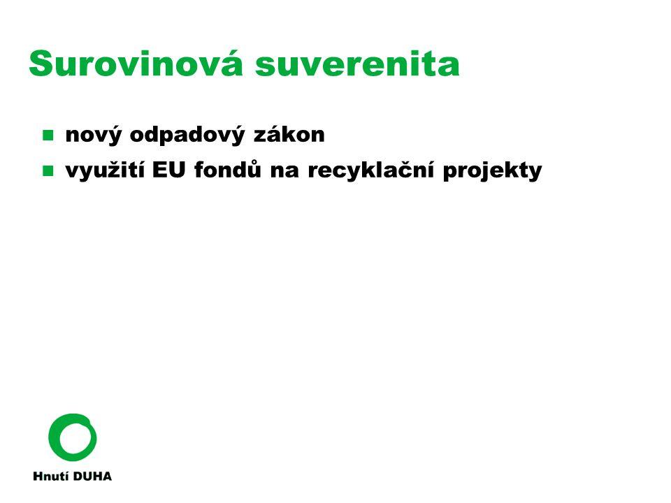 Surovinová suverenita nový odpadový zákon využití EU fondů na recyklační projekty