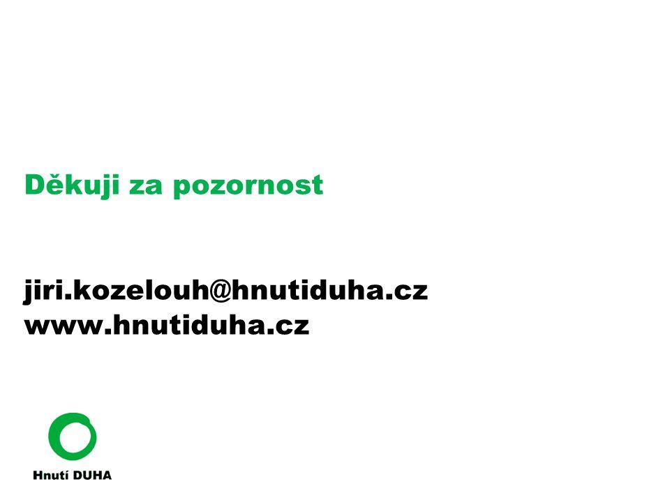 Děkuji za pozornost jiri.kozelouh@hnutiduha.cz www.hnutiduha.cz