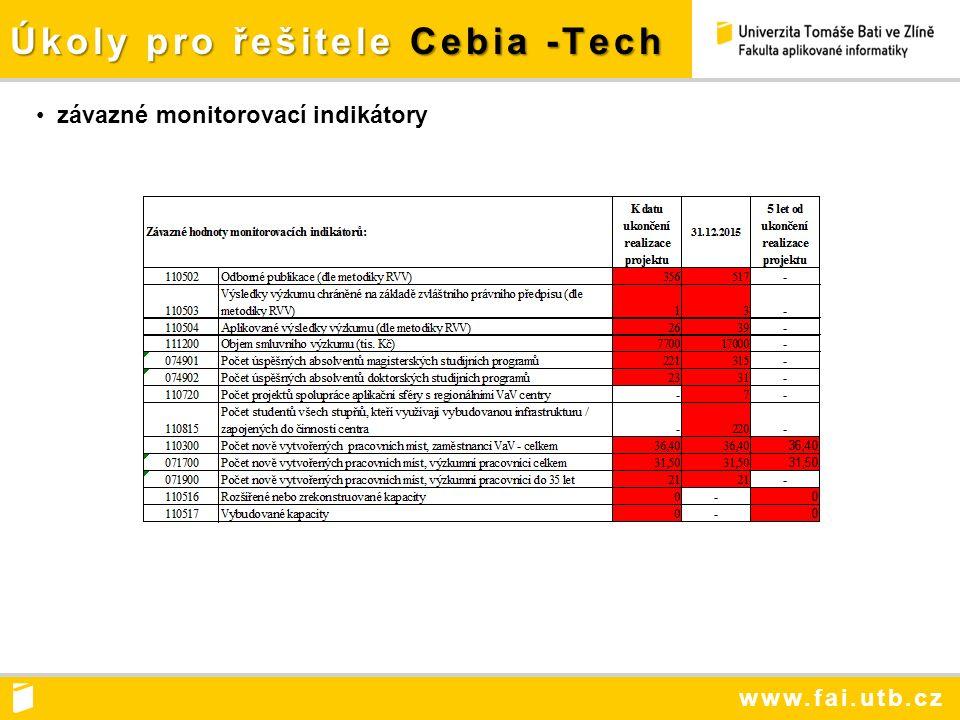 www.fai.utb.cz Úkoly pro řešitele Cebia -Tech závazné monitorovací indikátory