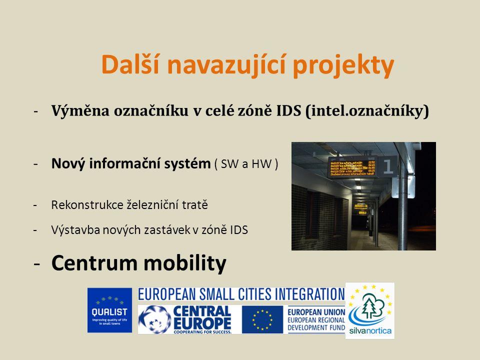 Další navazující projekty -Výměna označníku v celé zóně IDS (intel.označníky) -Nový informační systém ( SW a HW ) -Rekonstrukce železniční tratě -Výstavba nových zastávek v zóně IDS -Centrum mobility