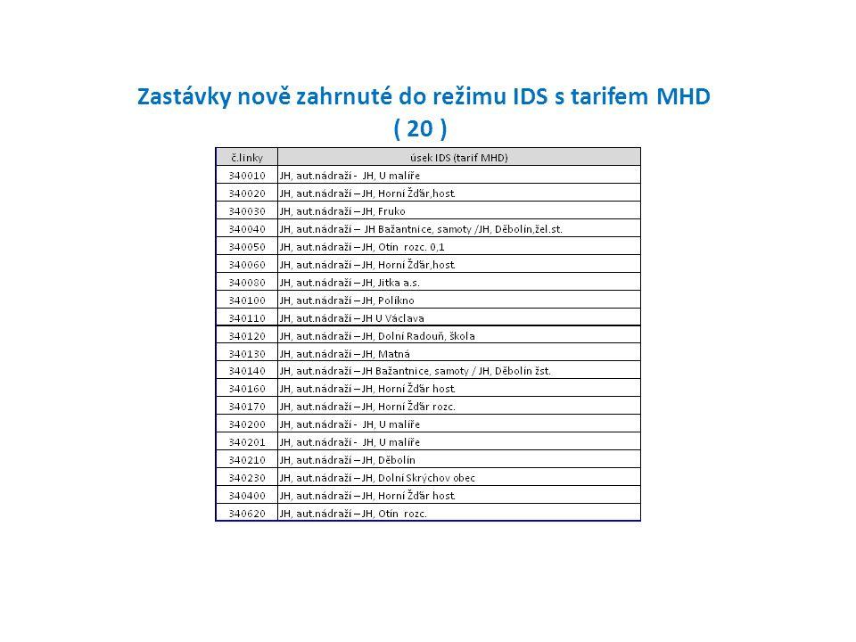 Zastávky nově zahrnuté do režimu IDS s tarifem MHD ( 20 )