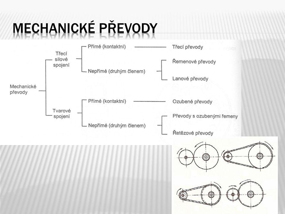 Účinnost převodu a převodový poměr. i<1 - převod do rychla i>1 - převod do pomala