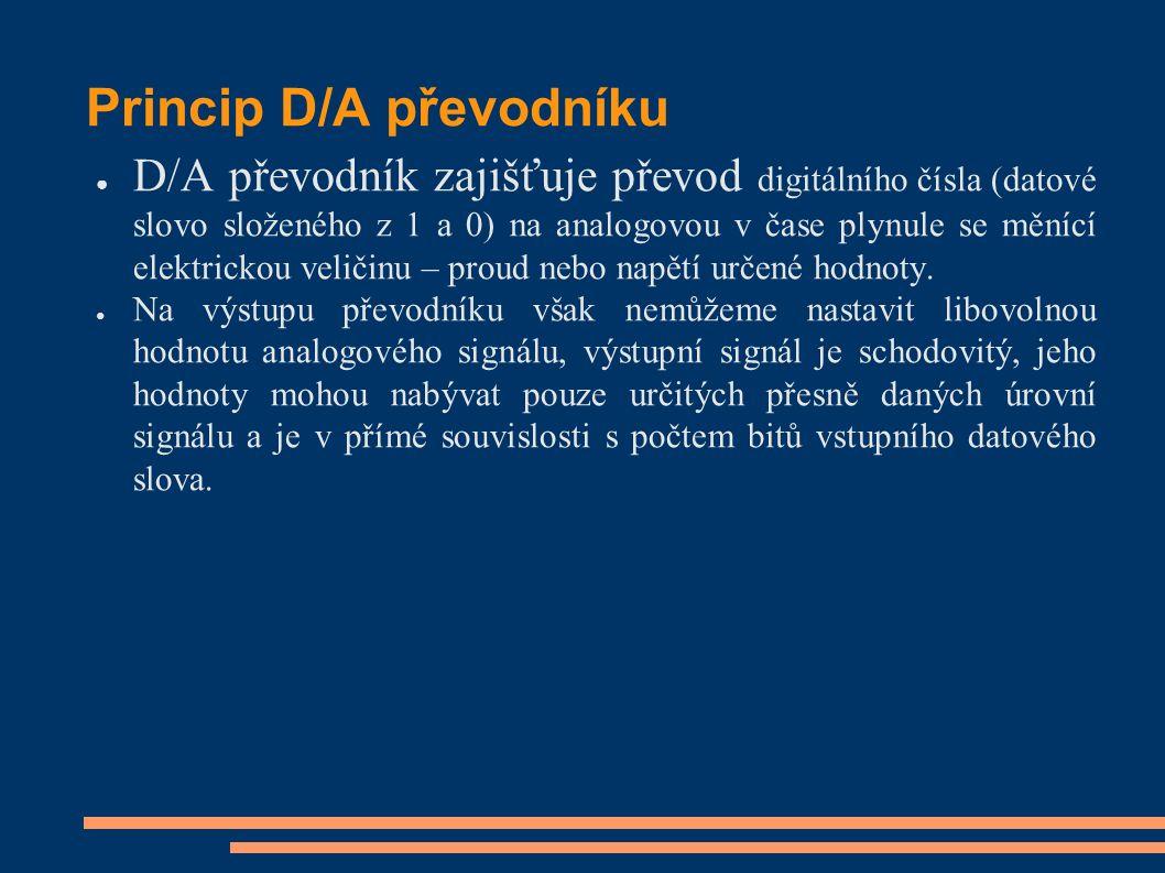 Princip D/A převodníku ● D/A převodník z ajišťuje převod digitálního čísla (datové slovo složeného z 1 a 0) na analogovou v čase plynule se měnící ele