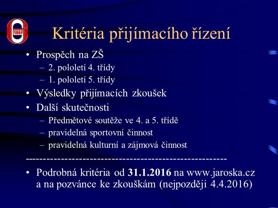 Kritéria přijímacího řízení Prospěch na ZŠ –2.pololetí 4.