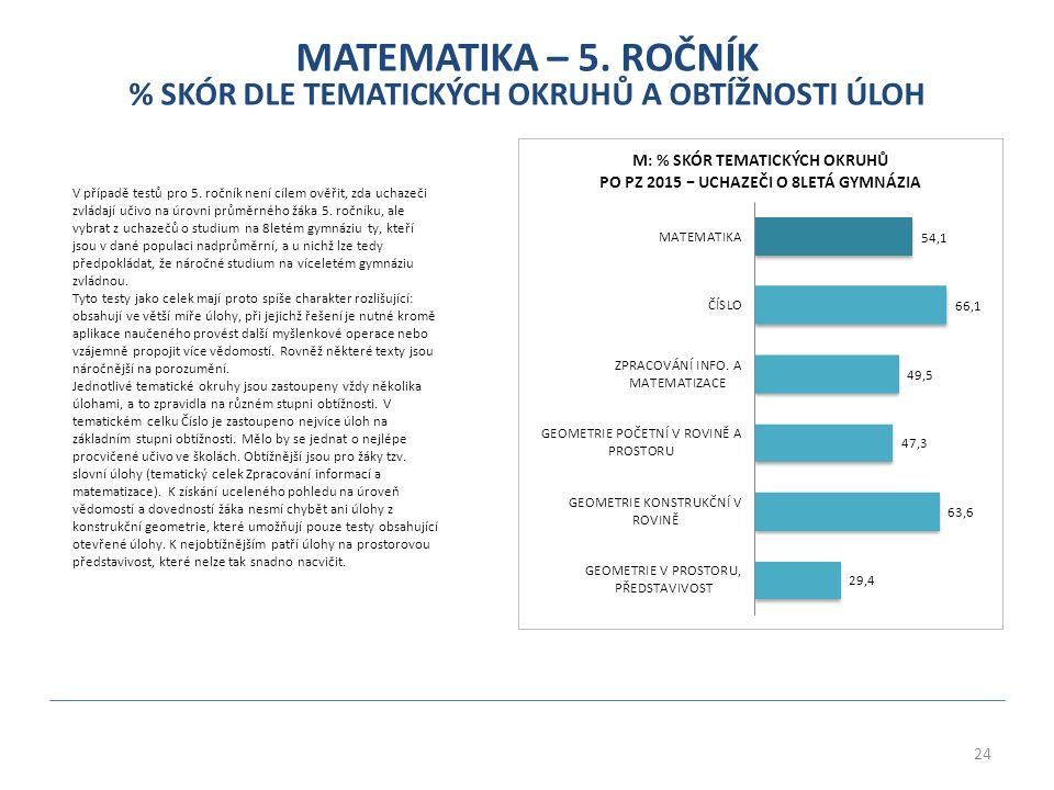 24 MATEMATIKA – 5. ROČNÍK % SKÓR DLE TEMATICKÝCH OKRUHŮ A OBTÍŽNOSTI ÚLOH V případě testů pro 5.