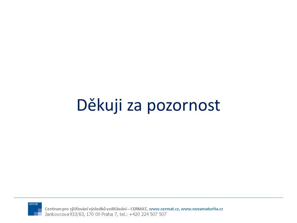 Centrum pro zjišťování výsledků vzdělávání – CERMAT, www.cermat.cz, www.novamaturita.cz Jankovcova 933/63, 170 00 Praha 7, tel.: +420 224 507 507 Děkuji za pozornost