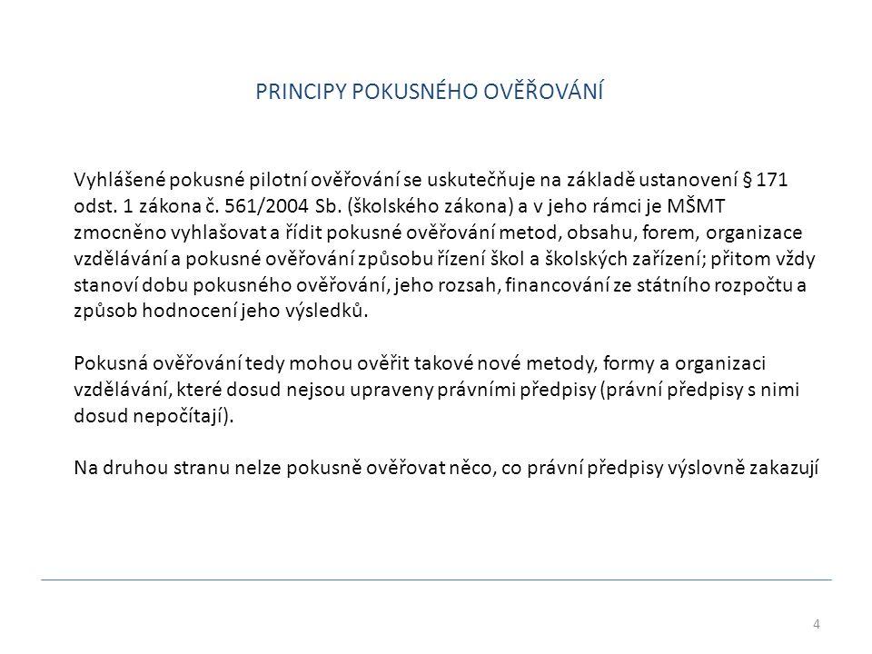 4 Vyhlášené pokusné pilotní ověřování se uskutečňuje na základě ustanovení § 171 odst.