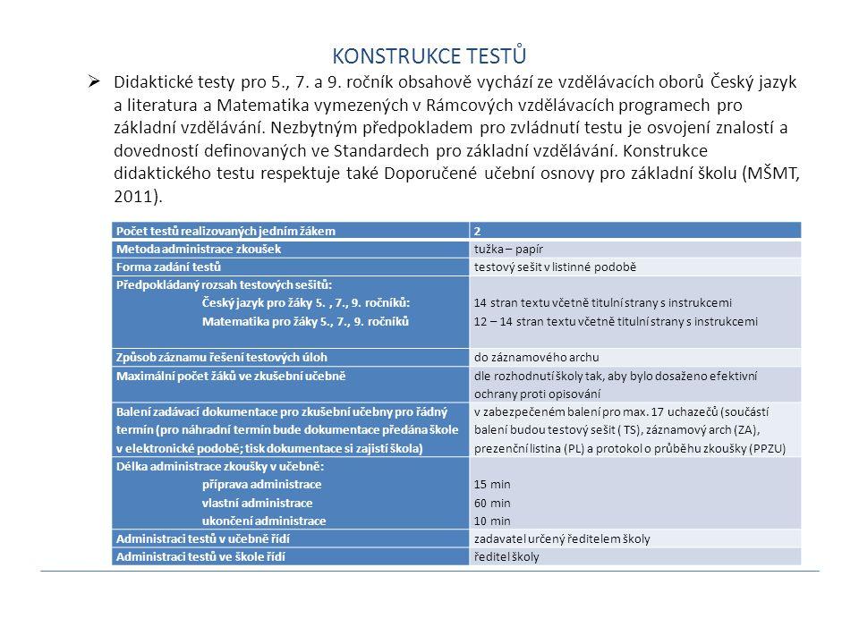  Didaktické testy pro 5., 7. a 9.
