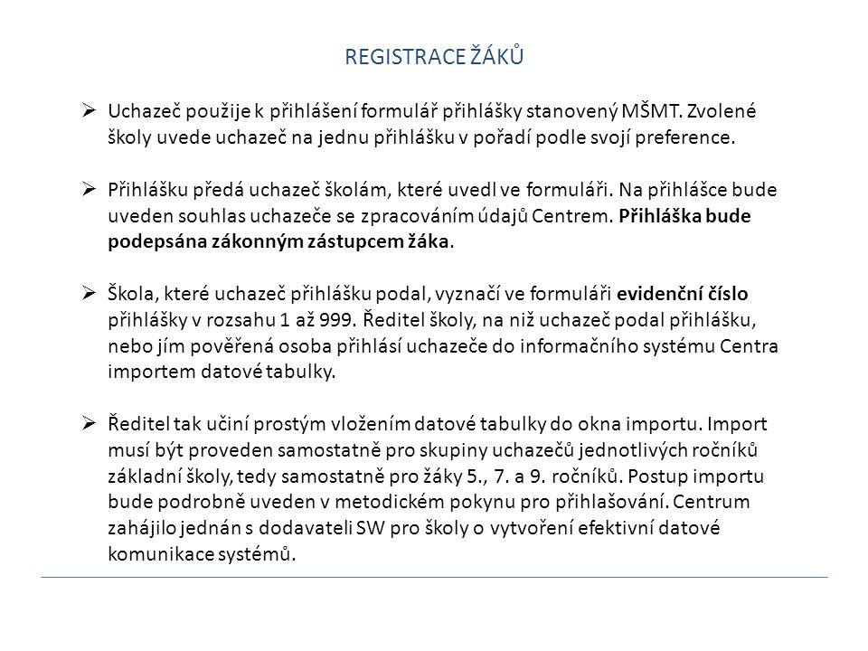  Uchazeč použije k přihlášení formulář přihlášky stanovený MŠMT.