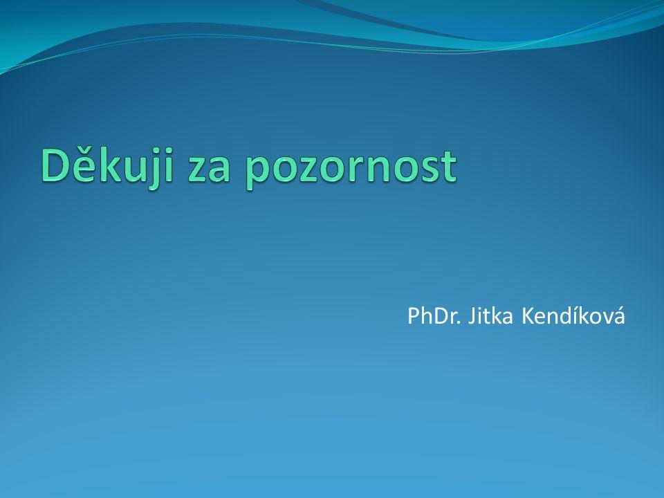 PhDr. Jitka Kendíková