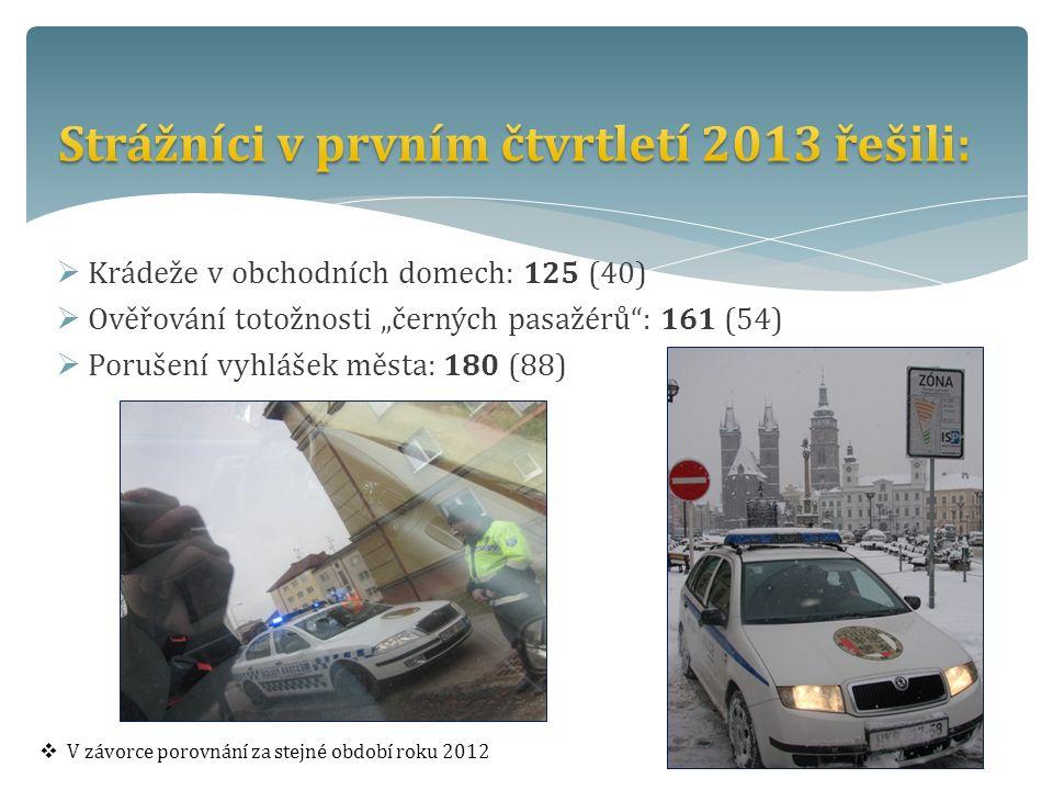 """ Krádeže v obchodních domech: 125 (40)  Ověřování totožnosti """"černých pasažérů : 161 (54)  Porušení vyhlášek města: 180 (88)  V závorce porovnání za stejné období roku 2012"""