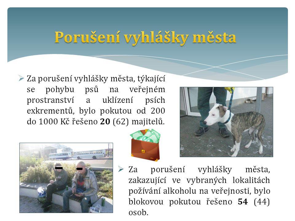  Za porušení vyhlášky města, týkající se pohybu psů na veřejném prostranství a uklízení psích exkrementů, bylo pokutou od 200 do 1000 Kč řešeno 20 (62) majitelů.