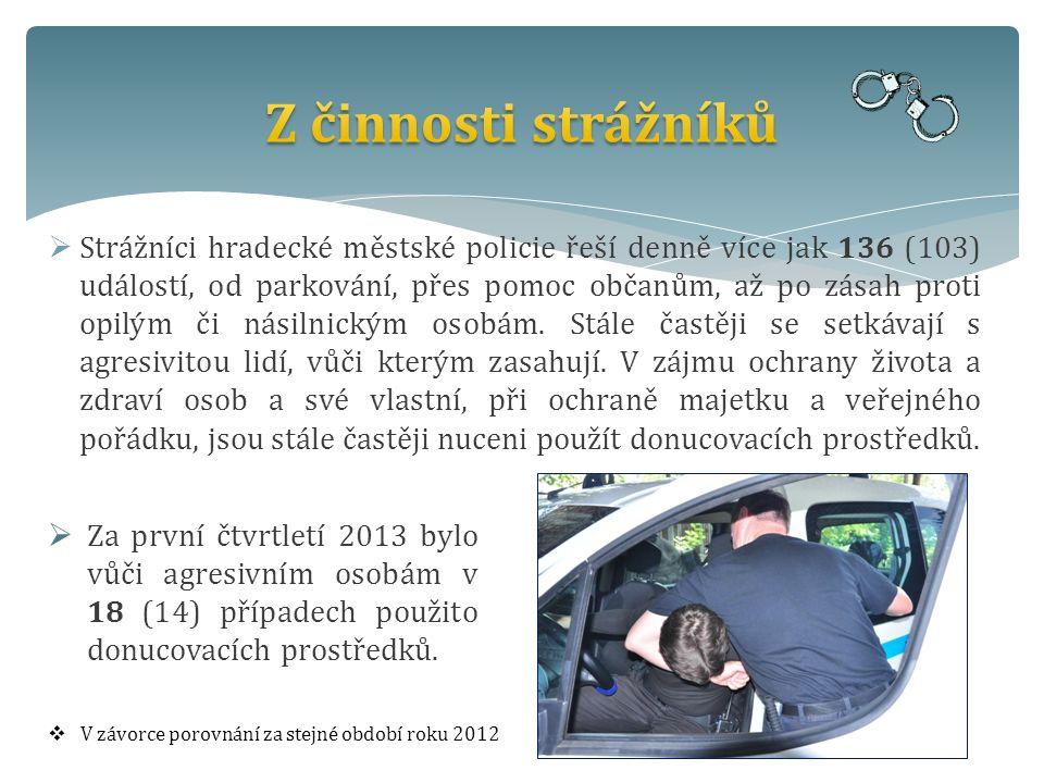  Strážníci hradecké městské policie řeší denně více jak 136 (103) událostí, od parkování, přes pomoc občanům, až po zásah proti opilým či násilnickým osobám.