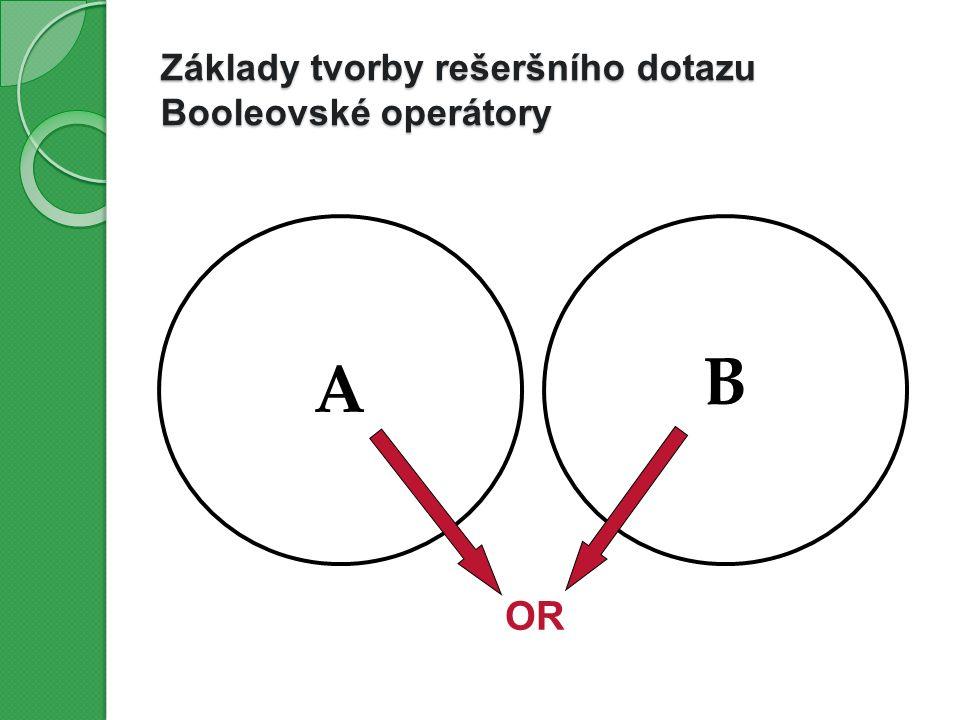 Základy tvorby rešeršního dotazu Booleovské operátory A B OR